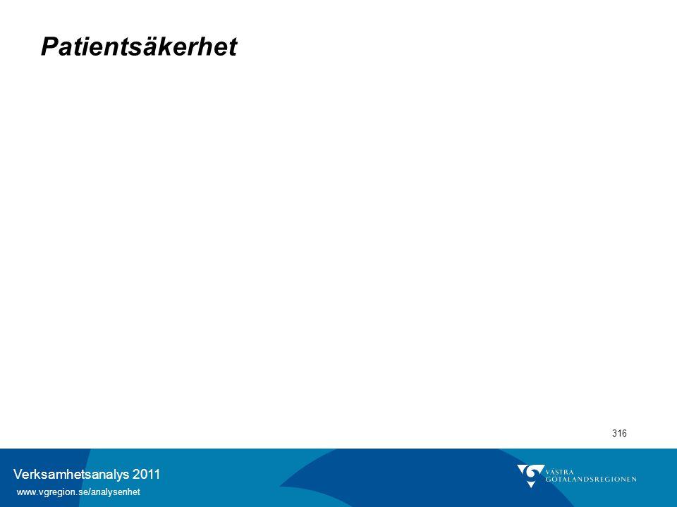 Verksamhetsanalys 2011 www.vgregion.se/analysenhet 316 Patientsäkerhet