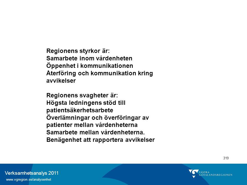 Verksamhetsanalys 2011 www.vgregion.se/analysenhet 319 Regionens styrkor är: Samarbete inom vårdenheten Öppenhet i kommunikationen Återföring och komm