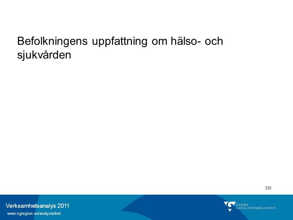 Verksamhetsanalys 2011 www.vgregion.se/analysenhet 330 Befolkningens uppfattning om hälso- och sjukvården