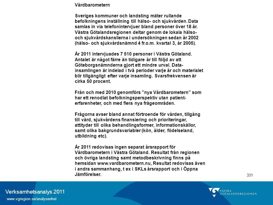 Verksamhetsanalys 2011 www.vgregion.se/analysenhet 331 Vårdbarometern Sveriges kommuner och landsting mäter rullande befolkningens inställning till hä