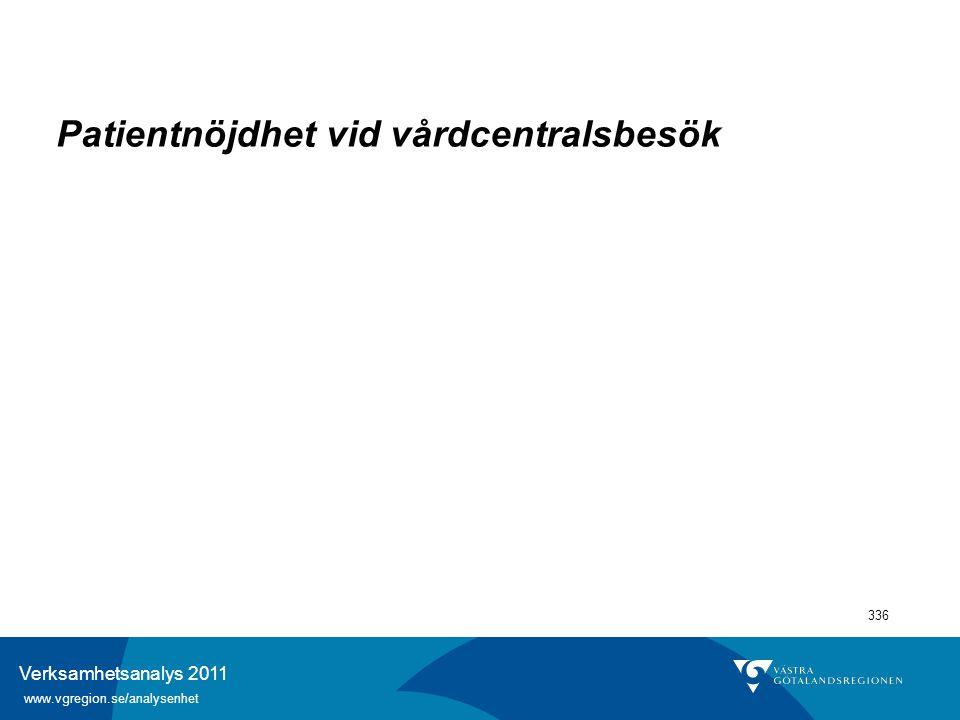 Verksamhetsanalys 2011 www.vgregion.se/analysenhet 336 Patientnöjdhet vid vårdcentralsbesök