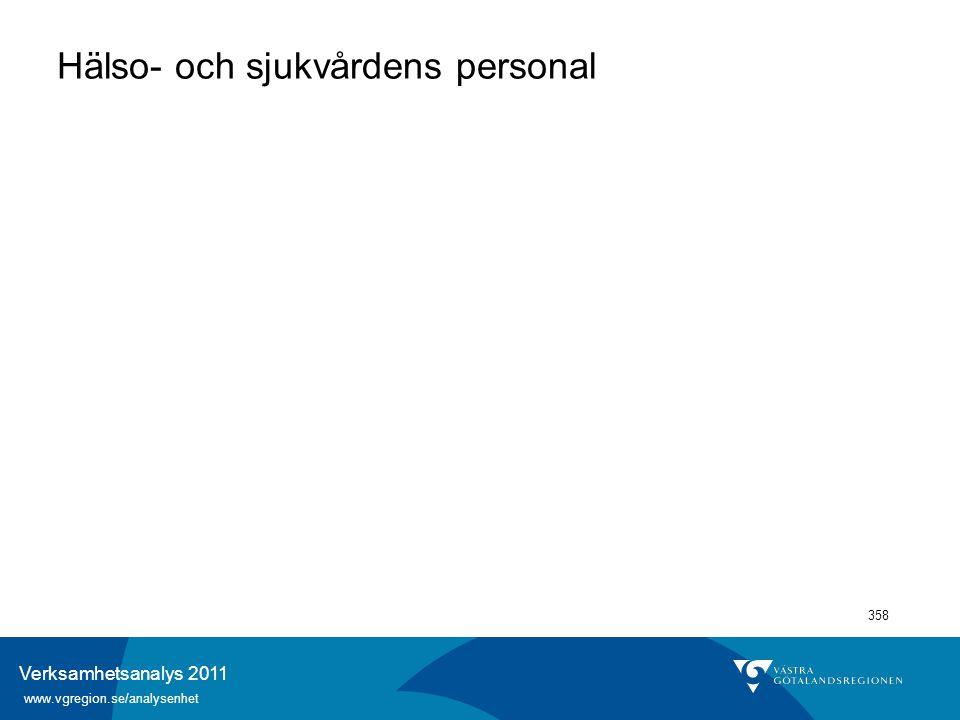 Verksamhetsanalys 2011 www.vgregion.se/analysenhet 358 Hälso- och sjukvårdens personal