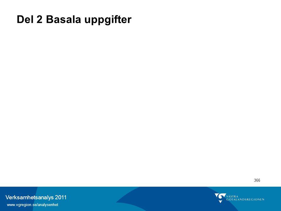 Verksamhetsanalys 2011 www.vgregion.se/analysenhet 366 Del 2 Basala uppgifter