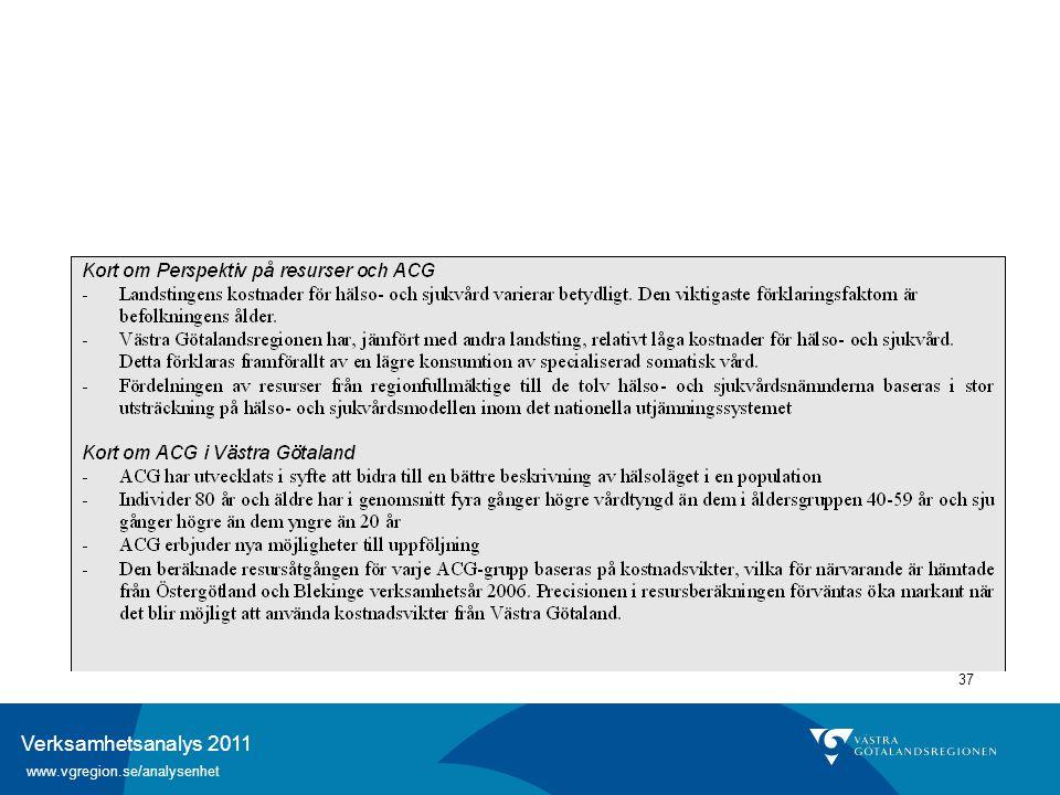 Verksamhetsanalys 2011 www.vgregion.se/analysenhet 37