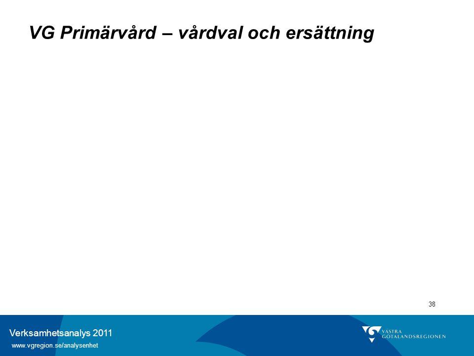 Verksamhetsanalys 2011 www.vgregion.se/analysenhet 38 VG Primärvård – vårdval och ersättning