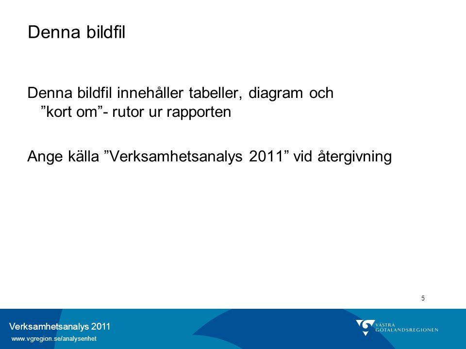 """Verksamhetsanalys 2011 www.vgregion.se/analysenhet 5 Denna bildfil Denna bildfil innehåller tabeller, diagram och """"kort om""""- rutor ur rapporten Ange k"""