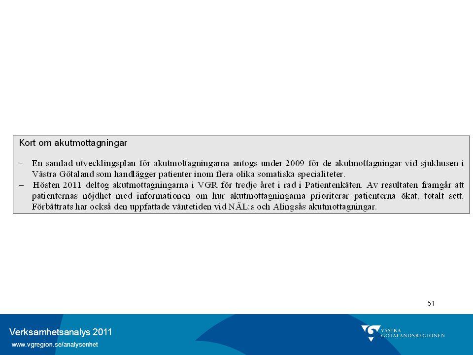 Verksamhetsanalys 2011 www.vgregion.se/analysenhet 51