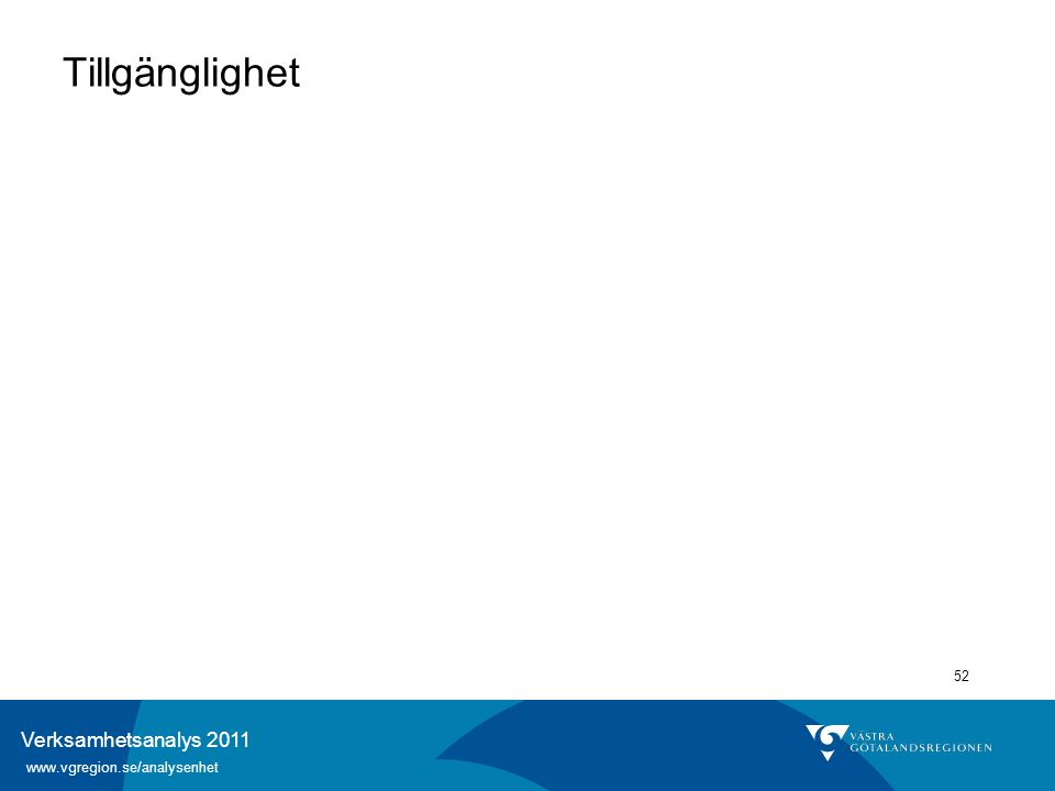 Verksamhetsanalys 2011 www.vgregion.se/analysenhet 52 Tillgänglighet
