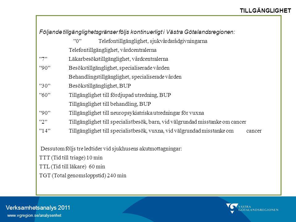 """Verksamhetsanalys 2011 www.vgregion.se/analysenhet 53 TILLGÄNGLIGHET Följande tillgänglighetsgränser följs kontinuerligt i Västra Götalandsregionen: """""""