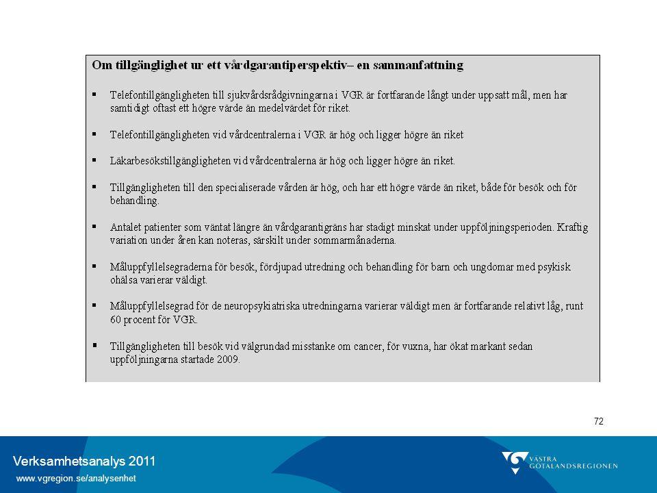 Verksamhetsanalys 2011 www.vgregion.se/analysenhet 72