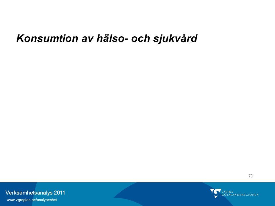 Verksamhetsanalys 2011 www.vgregion.se/analysenhet 73 Konsumtion av hälso- och sjukvård