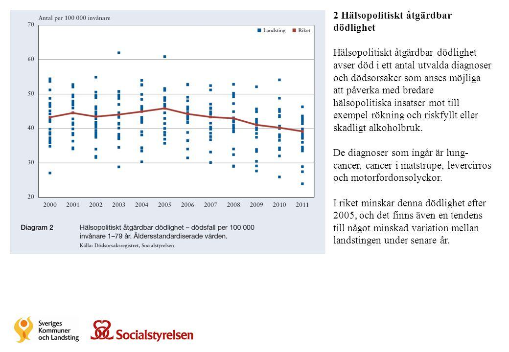 2 Hälsopolitiskt åtgärdbar dödlighet Hälsopolitiskt åtgärdbar dödlighet avser död i ett antal utvalda diagnoser och dödsorsaker som anses möjliga att