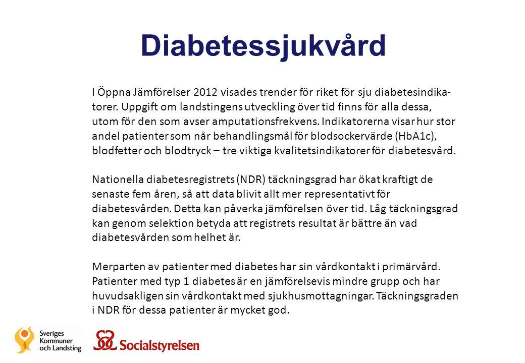 Diabetessjukvård I Öppna Jämförelser 2012 visades trender för riket för sju diabetesindika- torer. Uppgift om landstingens utveckling över tid finns f
