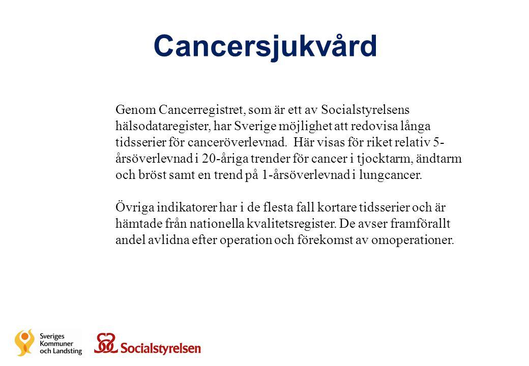 Cancersjukvård Genom Cancerregistret, som är ett av Socialstyrelsens hälsodataregister, har Sverige möjlighet att redovisa långa tidsserier för cancer