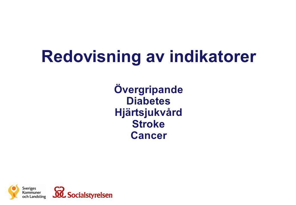 Redovisning av indikatorer Övergripande Diabetes Hjärtsjukvård Stroke Cancer