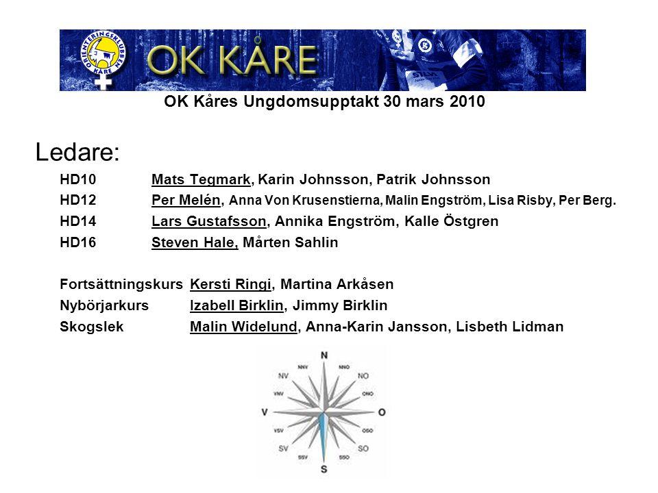 OK Kåres Ungdomsupptakt 30 mars 2010 Ledare: HD10Mats Tegmark, Karin Johnsson, Patrik Johnsson HD12Per Melén, Anna Von Krusenstierna, Malin Engström,
