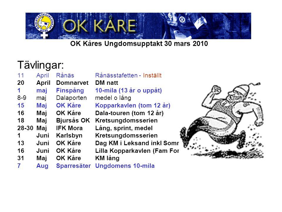 OK Kåres Ungdomsupptakt 30 mars 2010 Tävlingar: 11AprilRånäsRånässtafetten - Inställt 20AprilDomnarvetDM natt 1majFinspång10-mila (13 år o uppåt) 8-9majDalaportenmedel o lång 15MajOK KåreKopparkavlen (tom 12 år) 16MajOK KåreDala-touren (tom 12 år) 18MajBjursås OKKretsungdomsserien 28-30MajIFK MoraLång, sprint, medel 1JuniKarlsbynKretsungdomsserien 13JuniOK KåreDag KM i Leksand inkl Sommarland 16JuniOK KåreLilla Kopparkavlen (Fam Forsgren) 31MajOK KåreKM lång 7AugSparresäterUngdomens 10-mila