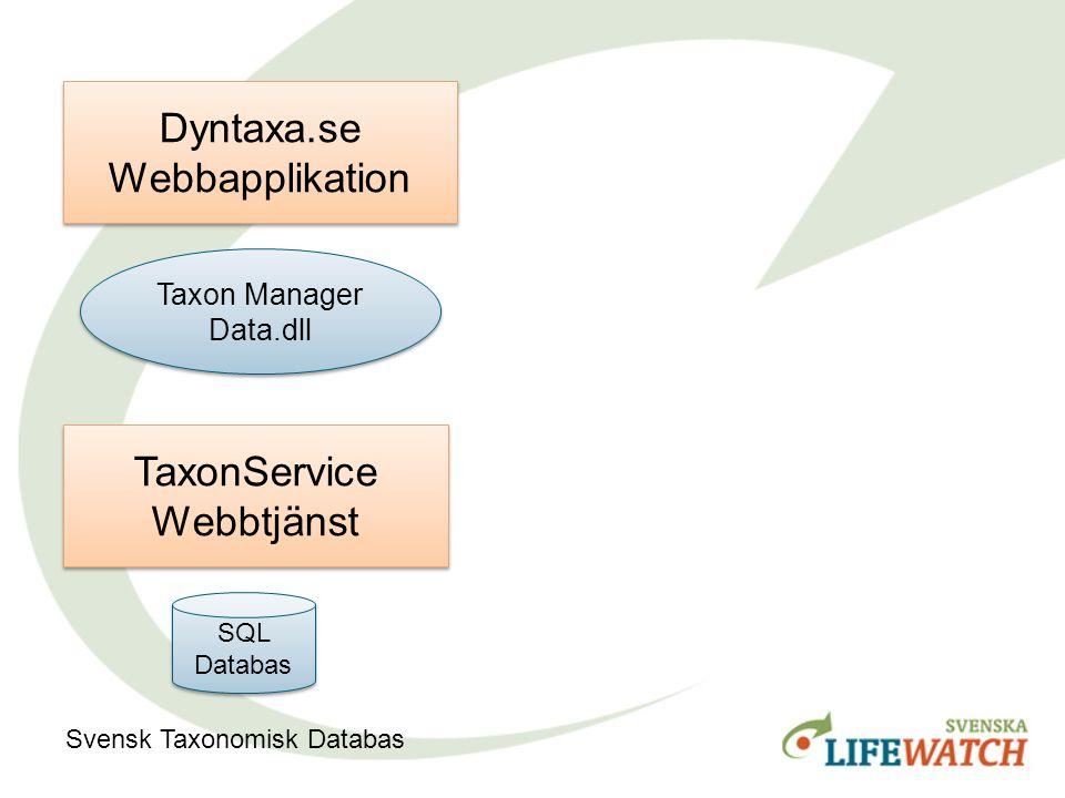 Taxon Manager Data.dll Taxon Manager Data.dll Dyntaxa.se Webbapplikation TaxonService Webbtjänst SQL Databas Svensk Taxonomisk Databas
