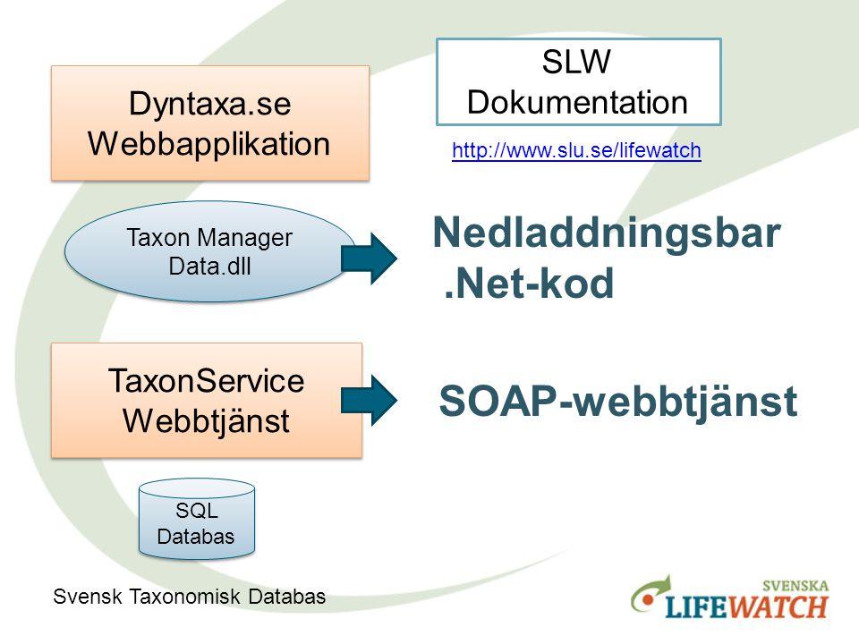 Taxon Manager Data.dll Taxon Manager Data.dll Dyntaxa.se Webbapplikation TaxonService Webbtjänst SQL Databas Svensk Taxonomisk Databas Nedladdningsbar.Net-kod SOAP-webbtjänst SLW Dokumentation http://www.slu.se/lifewatch