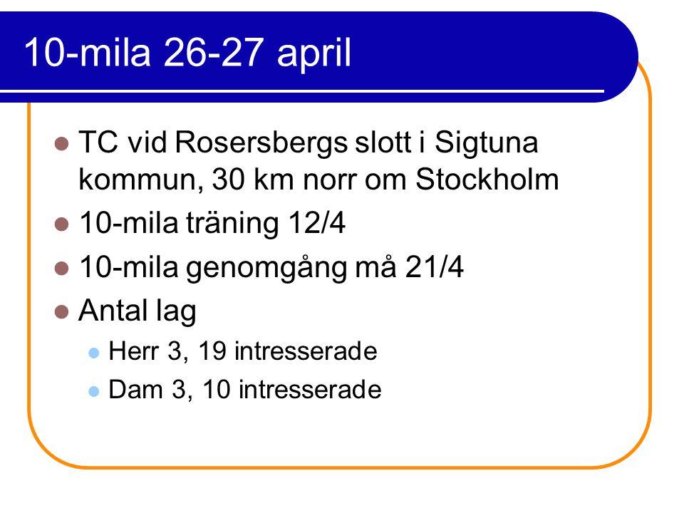 10-mila 26-27 april TC vid Rosersbergs slott i Sigtuna kommun, 30 km norr om Stockholm 10-mila träning 12/4 10-mila genomgång må 21/4 Antal lag Herr 3, 19 intresserade Dam 3, 10 intresserade
