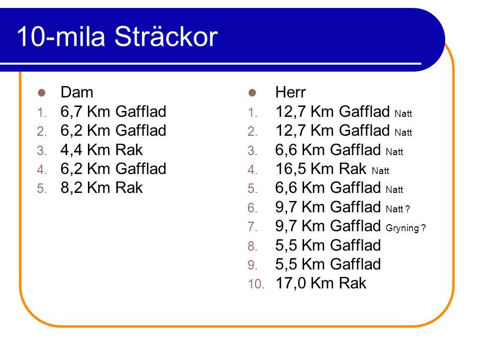 10-mila Sträckor Dam 1. 6,7 Km Gafflad 2. 6,2 Km Gafflad 3.