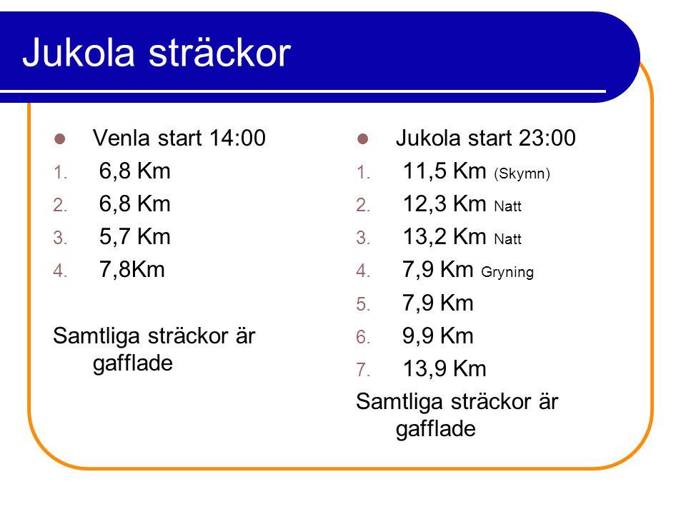 Jukola sträckor Venla start 14:00 1. 6,8 Km 2. 6,8 Km 3.