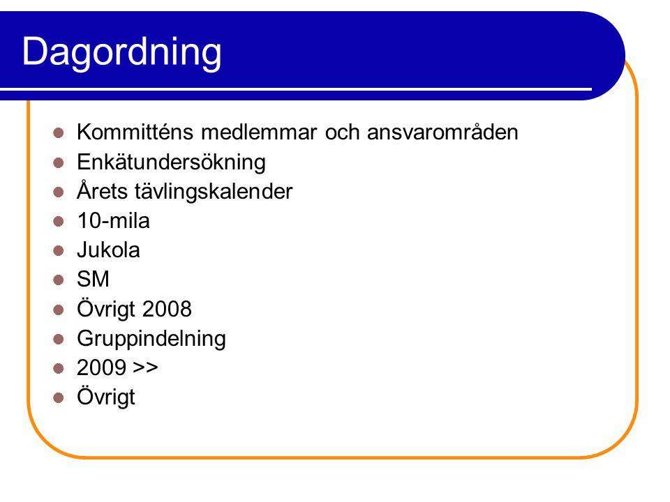 Dagordning Kommitténs medlemmar och ansvarområden Enkätundersökning Årets tävlingskalender 10-mila Jukola SM Övrigt 2008 Gruppindelning 2009 >> Övrigt