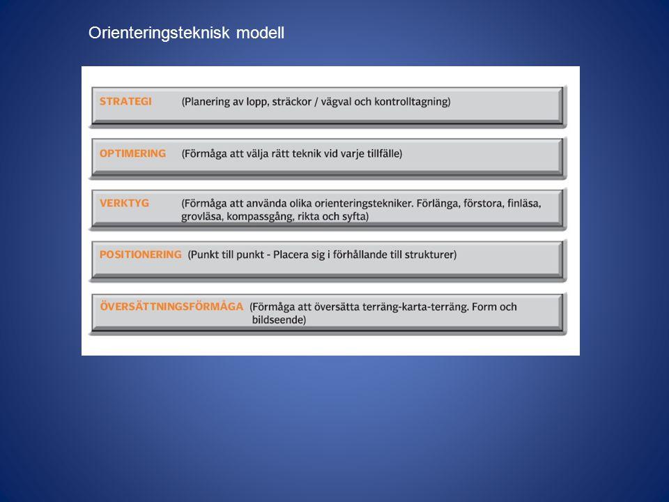 Orienteringsteknisk modell