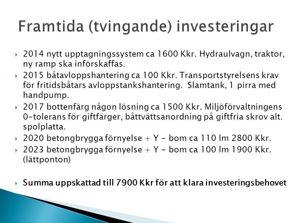  2014 nytt upptagningssystem ca 1600 Kkr. Hydraulvagn, traktor, ny ramp ska införskaffas.