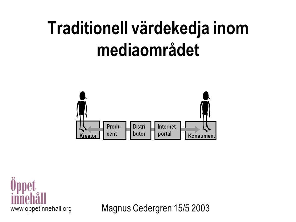 Magnus Cedergren 15/5 2003 www.oppetinnehall.org Drivkrafter för öppet innehåll mellan- led Användare Stimulerande att jobba tillsammans och att lära sig någonting nytt En inre längtan Altruism, trots kommersiell utnyttjande Ointresse för dagens mediabransch och öppet innehåll som framtida möjlighet Samhälle, community Möjlighet till återkoppling reklam indirekta intäkter Nytta för användaren Producent/ Kreatör