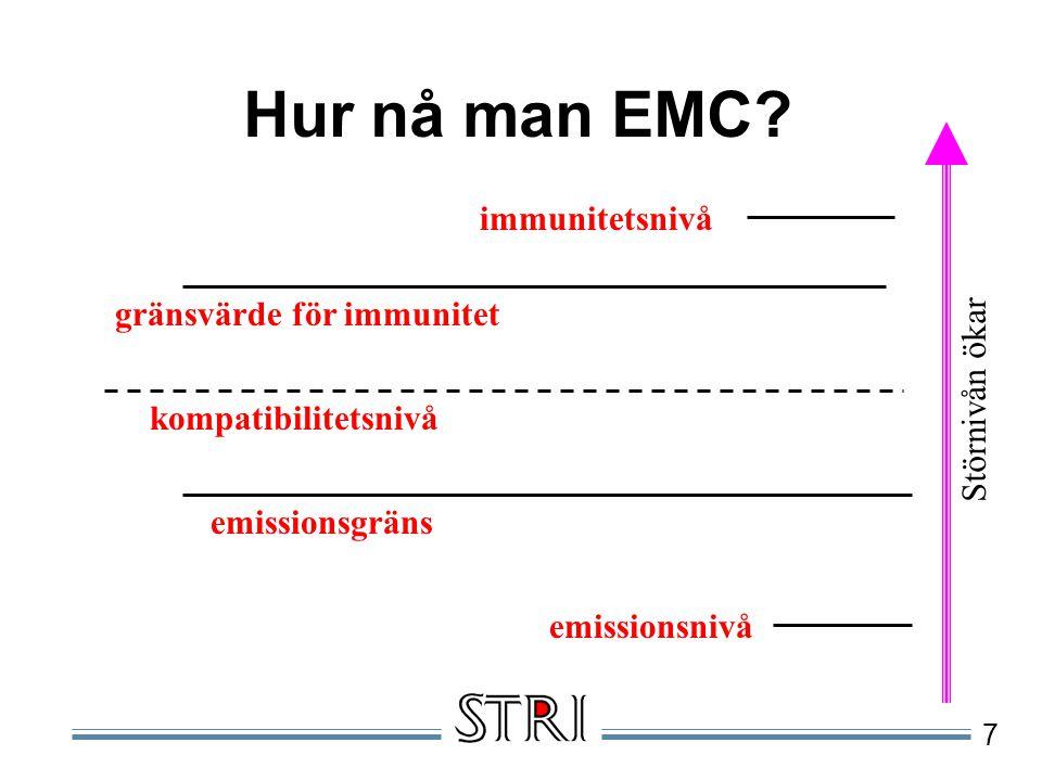 7 Hur nå man EMC? Störnivån ökar immunitetsnivå gränsvärde för immunitet kompatibilitetsnivå emissionsgräns emissionsnivå