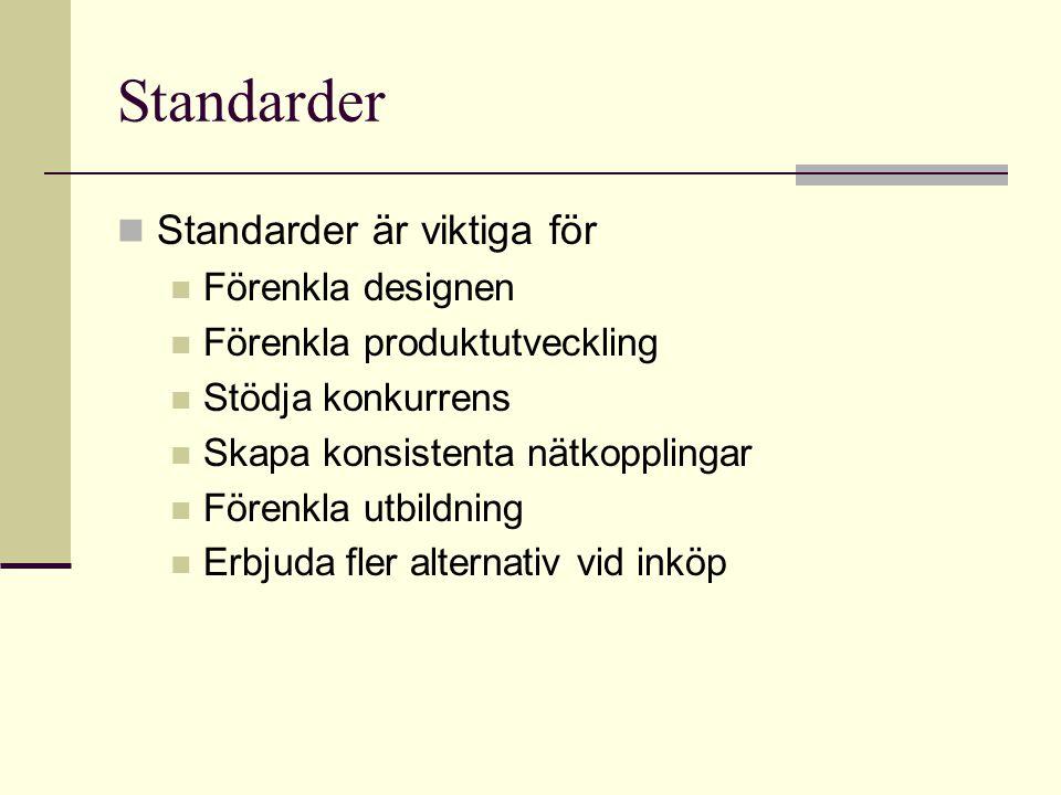 Standarder Standarder är viktiga för Förenkla designen Förenkla produktutveckling Stödja konkurrens Skapa konsistenta nätkopplingar Förenkla utbildning Erbjuda fler alternativ vid inköp