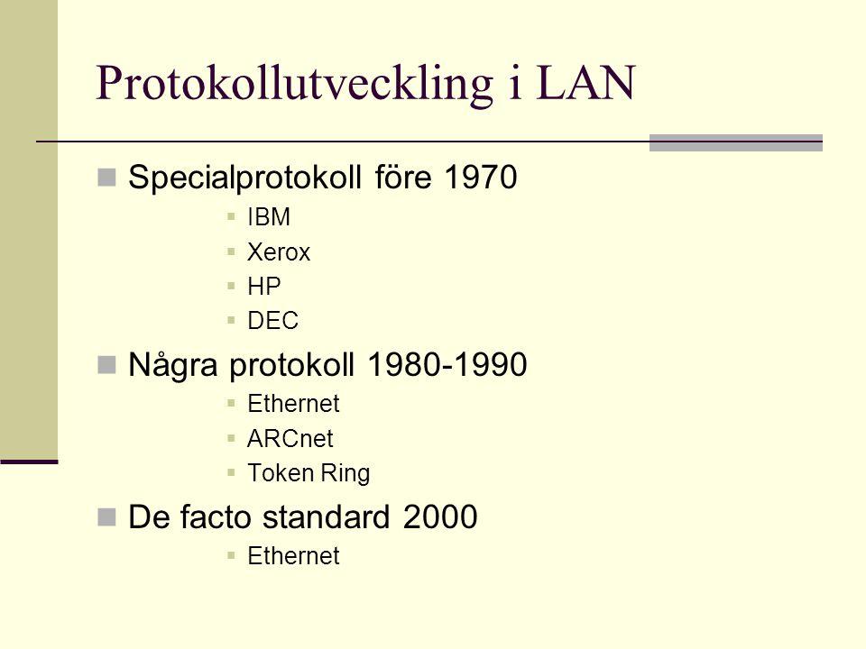 Protokollutveckling i LAN Specialprotokoll före 1970  IBM  Xerox  HP  DEC Några protokoll 1980-1990  Ethernet  ARCnet  Token Ring De facto standard 2000  Ethernet