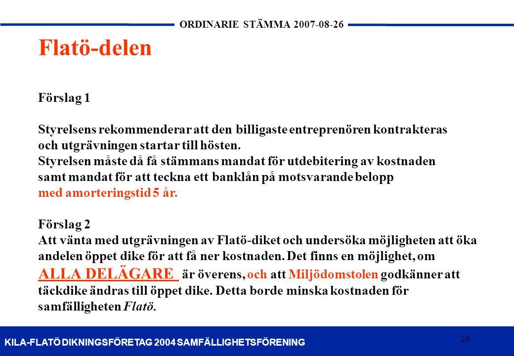 28 KILA-FLATÖ DIKNINGSFÖRETAG 2004 SAMFÄLLIGHETSFÖRENING ORDINARIE STÄMMA 2007-08-26 28 Flatö-delen Förslag 1 Styrelsens rekommenderar att den billiga