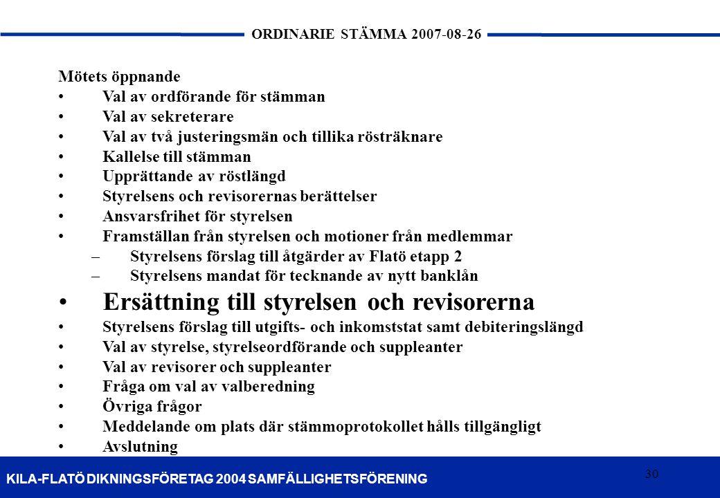 30 KILA-FLATÖ DIKNINGSFÖRETAG 2004 SAMFÄLLIGHETSFÖRENING ORDINARIE STÄMMA 2007-08-26 30 Mötets öppnande Val av ordförande för stämman Val av sekretera