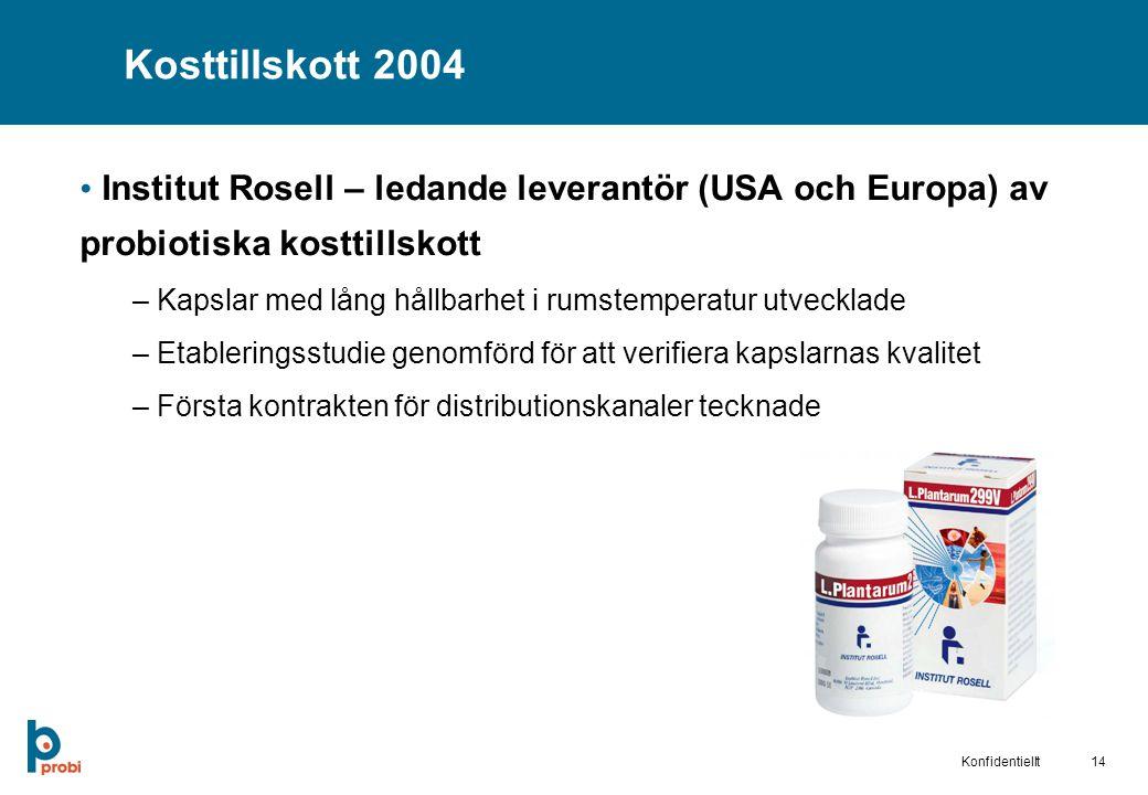 14Konfidentiellt Kosttillskott 2004 Institut Rosell – ledande leverantör (USA och Europa) av probiotiska kosttillskott – Kapslar med lång hållbarhet i rumstemperatur utvecklade – Etableringsstudie genomförd för att verifiera kapslarnas kvalitet – Första kontrakten för distributionskanaler tecknade