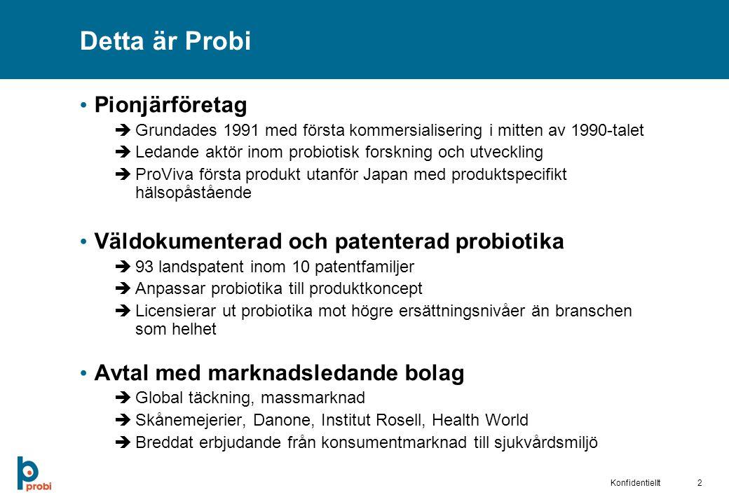 2Konfidentiellt Detta är Probi Pionjärföretag  Grundades 1991 med första kommersialisering i mitten av 1990-talet  Ledande aktör inom probiotisk forskning och utveckling  ProViva första produkt utanför Japan med produktspecifikt hälsopåstående Väldokumenterad och patenterad probiotika  93 landspatent inom 10 patentfamiljer  Anpassar probiotika till produktkoncept  Licensierar ut probiotika mot högre ersättningsnivåer än branschen som helhet Avtal med marknadsledande bolag  Global täckning, massmarknad  Skånemejerier, Danone, Institut Rosell, Health World  Breddat erbjudande från konsumentmarknad till sjukvårdsmiljö