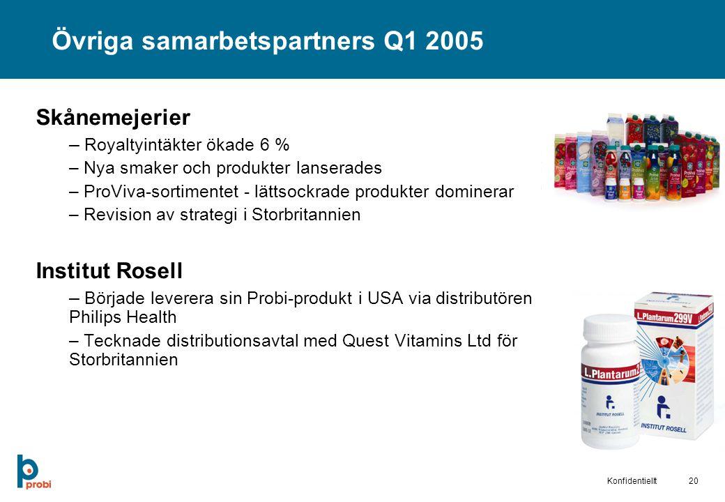 20Konfidentiellt Övriga samarbetspartners Q1 2005 Skånemejerier – Royaltyintäkter ökade 6 % – Nya smaker och produkter lanserades – ProViva-sortimentet - lättsockrade produkter dominerar – Revision av strategi i Storbritannien Institut Rosell – Började leverera sin Probi-produkt i USA via distributören Philips Health – Tecknade distributionsavtal med Quest Vitamins Ltd för Storbritannien