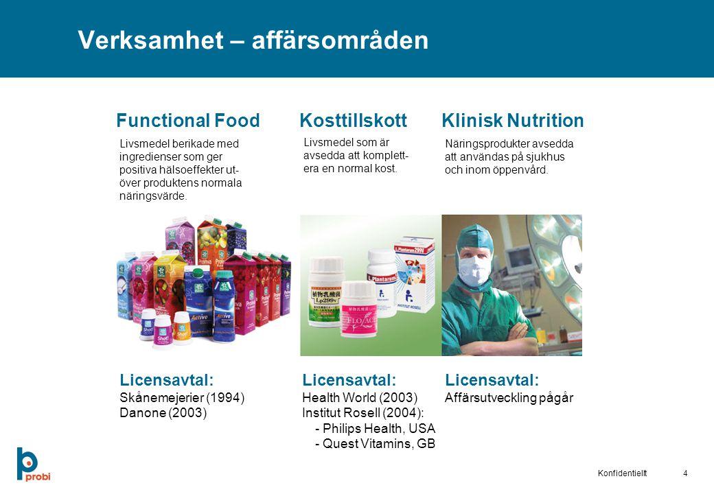 4Konfidentiellt Verksamhet – affärsområden Functional FoodKosttillskottKlinisk Nutrition Livsmedel berikade med ingredienser som ger positiva hälsoeffekter ut- över produktens normala näringsvärde.