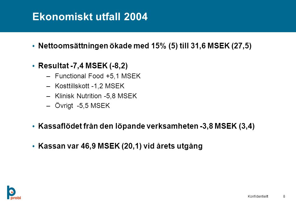 8Konfidentiellt Ekonomiskt utfall 2004 Nettoomsättningen ökade med 15% (5) till 31,6 MSEK (27,5) Resultat -7,4 MSEK (-8,2) –Functional Food +5,1 MSEK –Kosttillskott -1,2 MSEK –Klinisk Nutrition -5,8 MSEK –Övrigt -5,5 MSEK Kassaflödet från den löpande verksamheten -3,8 MSEK (3,4) Kassan var 46,9 MSEK (20,1) vid årets utgång
