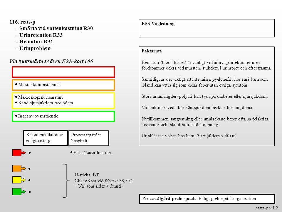  Misstänkt urinstämma  Makroskopisk hematuri  Känd njursjukdom och ödem  Inget av ovanstående Processåtgärder hospitalt: 116. retts-p - Smärta vid