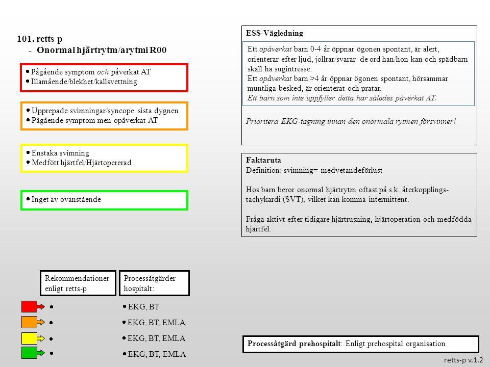  Immunosupprimerad patient  Rodnad och svullen bakom örat  Ensidigt utstående öra  Samtidig yrsel eller facialispares  Inget av ovanstående Processåtgärder hospitalt: 145.