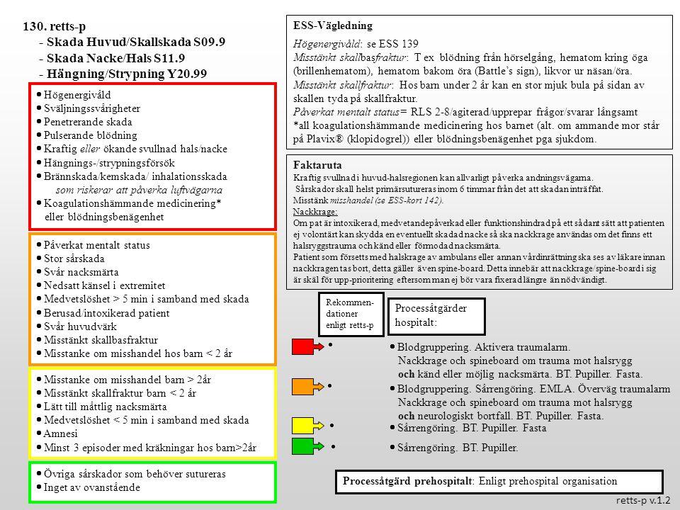  Påverkat mentalt status  Stor sårskada  Svår nacksmärta  Nedsatt känsel i extremitet  Medvetslöshet > 5 min i samband med skada  Berusad/intoxi