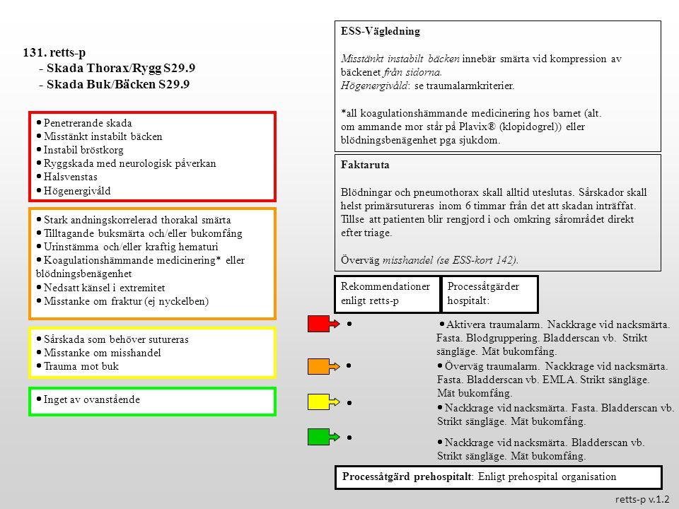  Stark andningskorrelerad thorakal smärta  Tilltagande buksmärta och/eller bukomfång  Urinstämma och/eller kraftig hematuri  Koagulationshämmande medicinering* eller blödningsbenägenhet  Nedsatt känsel i extremitet  Misstanke om fraktur (ej nyckelben)  Sårskada som behöver sutureras  Misstanke om misshandel  Trauma mot buk  Inget av ovanstående Processåtgärder hospitalt: 131.