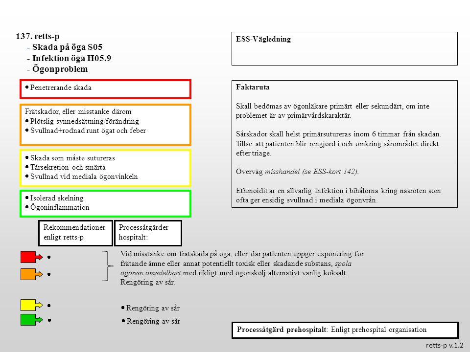  Skada som måste sutureras  Tårsekretion och smärta  Svullnad vid mediala ögonvinkeln Processåtgärder hospitalt: 137. retts-p - Skada på öga S05 -