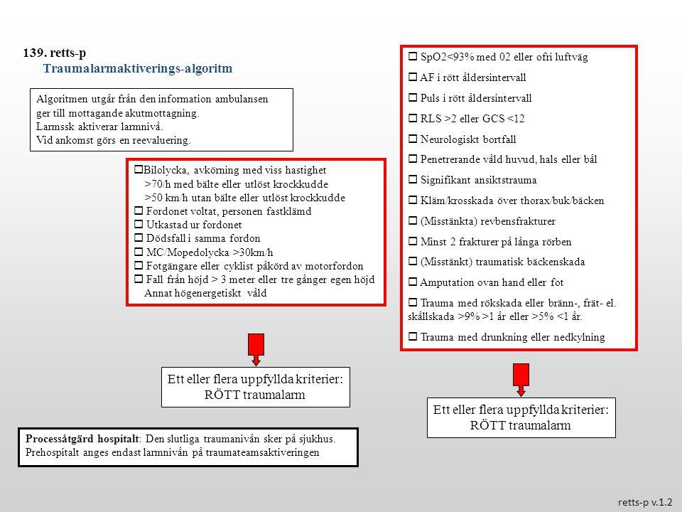 139. retts-p Traumalarmaktiverings-algoritm retts-p v.1.2 Algoritmen utgår från den information ambulansen ger till mottagande akutmottagning. Larmssk