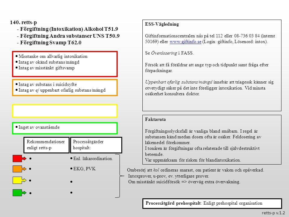 Processåtgärder hospitalt: 140. retts-p - Förgiftning (Intoxikation) Alkohol T51.9 - Förgiftning Andra substanser UNS T50.9 - Förgiftning Svamp T62.0
