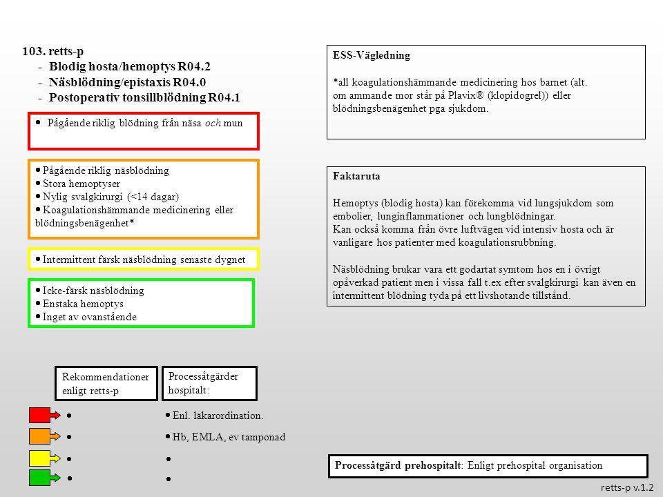  Nytillkommet neurologiskt bortfall  Ryggsmärta med debut eller försämring senaste dygnet.