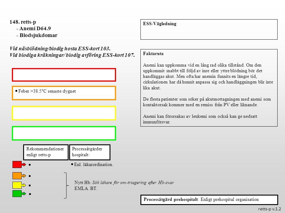  Feber >38.5  C senaste dygnet Processåtgärder hospitalt: 148. retts-p - Anemi D64.9 - Blodsjukdomar Vid näsblödning/blodig hosta ESS-kort 103. Vid