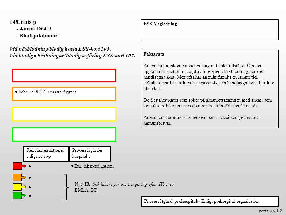  Feber >38.5  C senaste dygnet Processåtgärder hospitalt: 148.